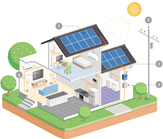 https://portlandsolarpanel.com/wp-content/uploads/2018/10/inner_solar.png